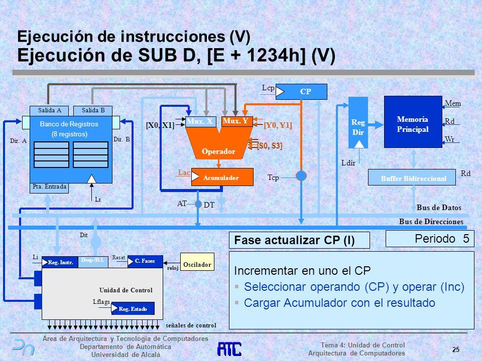 Ejecución de instrucciones (V) Ejecución de SUB D, [E + 1234h] (V)